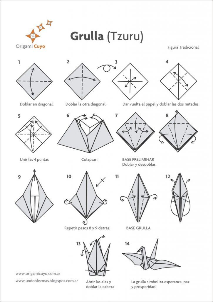 grulla-diagrama1